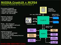 NVIDIA Crush19?
