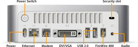 Задняя панель Mac mini. Набор портов.