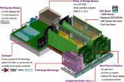 Структура H8502