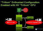 Tritium в картинках