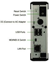 Сетевой HDD Plextor. Два USB и один LAN
