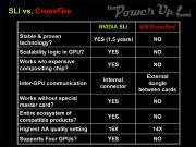 CrossFire VS SLI
