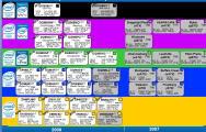 Платы Intel