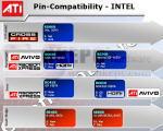 Чипсеты ATI для Intel