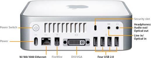 Расположение портов на Intel-версии Apple Mac mini