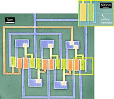 Структура ИС и масштаб нано