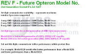 Новые рейтинги Opteron