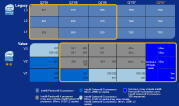 Бюджетный роадмап Intel