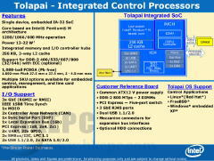 Структура процессора
