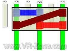 Схема тройного SLI?