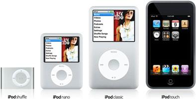Текущие линейки плееров Apple iPod