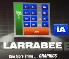 Larrabee – путь Intel к дискретной графике?