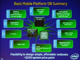 Блок-схема платформы для бюджетных субноутбуков