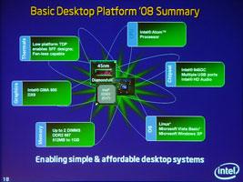 Блок-схема платформы для бюджетных настольных ПК