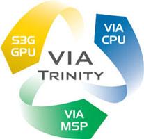 Логотип платформы VIA «Trinity»