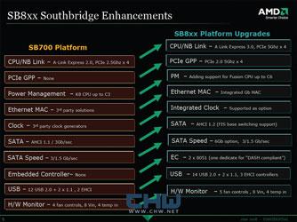 Изменения в составе южных мостов от SB700 к SB800