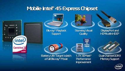 Mobile Intel GM45 Express Chipset. Основные возможности.