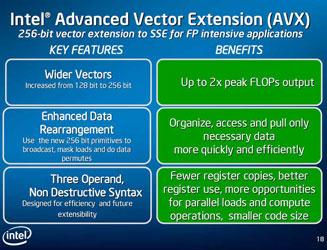 Advanced Vector Extension – задел на 2010 год