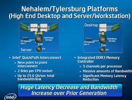 Структура платформы Tylersburg