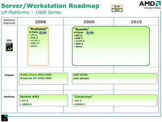 AMD Opteron для рабочих станций. Скромные планы на на пару ближайших лет.