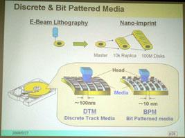 Структурированная магнитная среда – следующий шаг развития жёстких дисков.