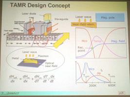 Нагревание лазером – резервная технология повышения плотности записи.
