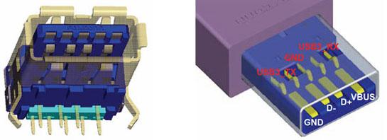 Разъём и порт USB 3.0 A-типа