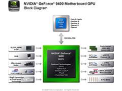 Диаграмма чипсета 9400 mGPU