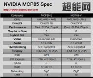 MCP85