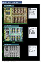 Сравнение кристаллов процессора Cell разных поколений (90-нм, 65-нм и 45-нм)