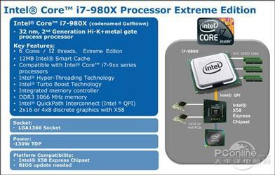 Блок-схема шестиядерного Intel Core i7 980X Extreme Edition