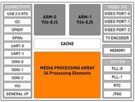 Блок-схема ZMS-05