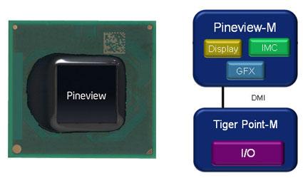 Блок-схема сверхбюджетной платформы Intel Pine Trail