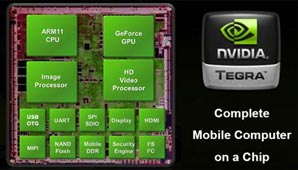 Блок-схема SoC-сборки NVIDIA Tegra
