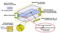 Детальная схема<br>                 HDR-накопителя