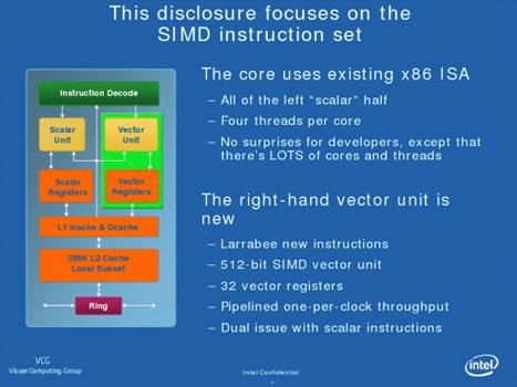 Блок-схема элементарного ядра Intel Larrabee