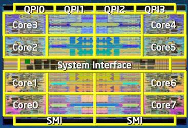 Фотография кристалла восьмиядерного процессор Intel Nehalem-EX