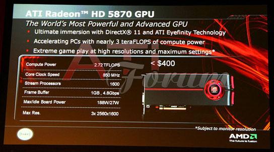 Cлайд со спецификациями ATI Radeon HD 5870