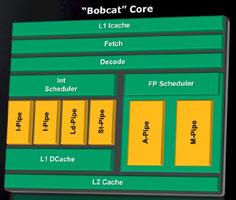 Блок-схема ядра Bobcat, архитектуры для нетбуков, таблеток и мобильных ПК
