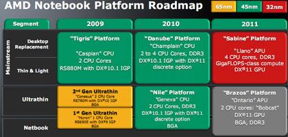 Прошлогодние мобильные планы AMD претворяются в жизнь