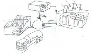 Молоко-навоз-сервер