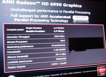 Слайд со спецификациями AMD Radeon HD 6990