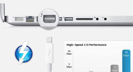 Порт Thunderbolt в новых ноутбуках компании Apple (вдвое быстрее USB 3.0)