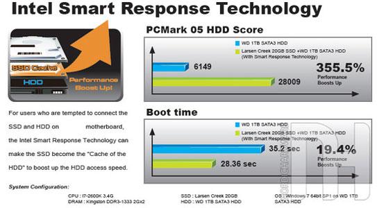 Тестирование гибридной связки из SSD и HDD на платформе Intel Z68