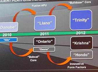 Коротко о планах AMD 2012 года