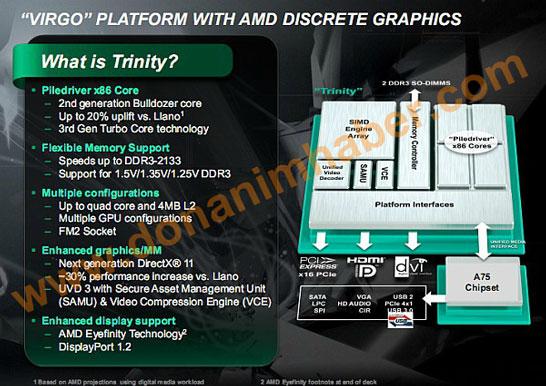 Блок схема и данные о быстродействии процессоров поколения AMD Trinity