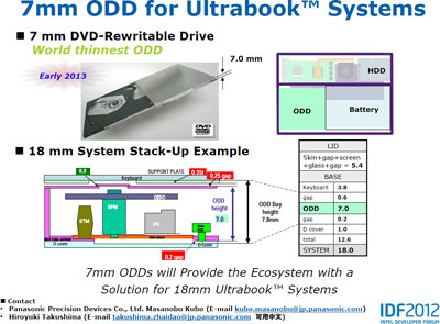 7-мм оптические приводы позволят выпустить 18-мм ультрабуки