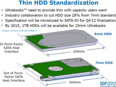 5-мм жёсткие диски снизят толщину ультрабуков до 15 мм