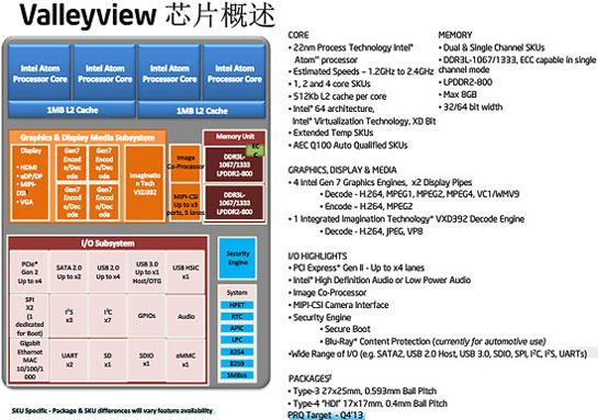 Блок-схема Intel Atom следующего поколения (архитектура Silvermont)