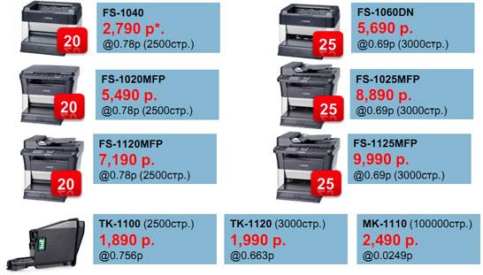 Рекомендованная компанией Kyocera стоимость принтеров и МФУ в России